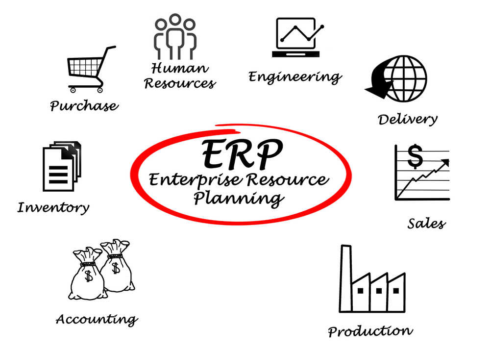 8 reasons you should invest in Enterprise Planning