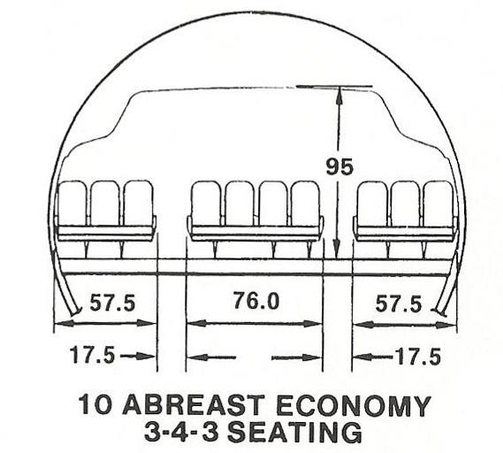 Lockheed L-1011 TriStar: Economy Class Seating Cross