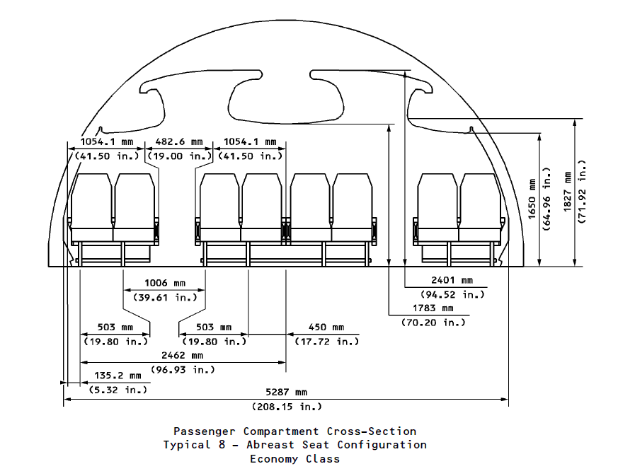 Airbus A340 Passenger Compartment Cross-section: Typical