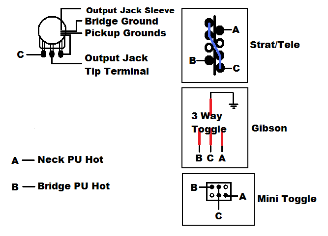 Wiring diagram, help needed (2 pickups, 1 volume, no tone