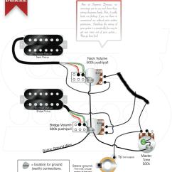 Guitar Pots Wiring Diagram Rib Numbers Two Humbuckers Coil Split Push Pull One Tone 9gmx5ia