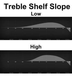 aftershock tone knob diagram  [ 6838 x 967 Pixel ]