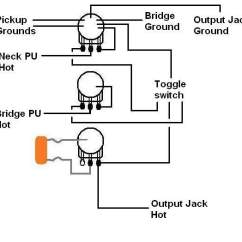 Gibson Les Paul Wiring Diagrams Jeep Xj Diagram 3 Pot Schematic Diagram3 Quick Connect