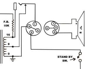 Technical  Amplifier | TalkBass