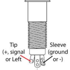 Mono Headphone Wiring Diagram For Hot Water Heater Element Barrel Input Jack Great Installation Of Acoustic Online Rh 16 11 20 Philoxenia Restaurant De Speakon