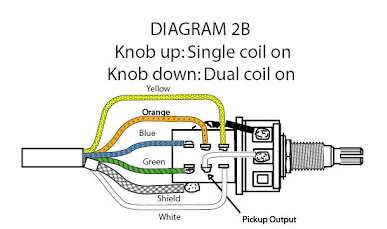 Solder Emg 89 Wiring Diagram Emg Tw Wiring With A Switch Instead Of Push Pull