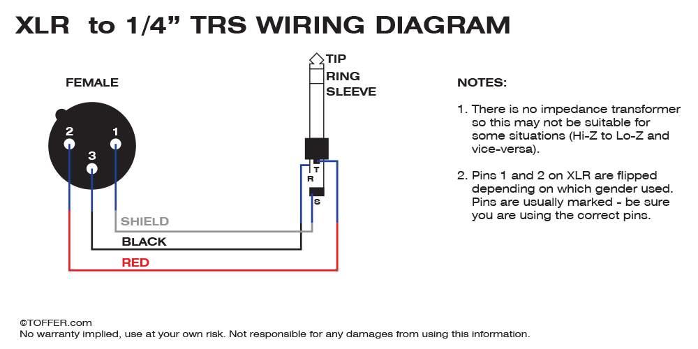 truck lite 80888 wiring diagram 2006 jeep liberty xlr to trs xt5 preistastisch de sgo vipie u2022 rh mono