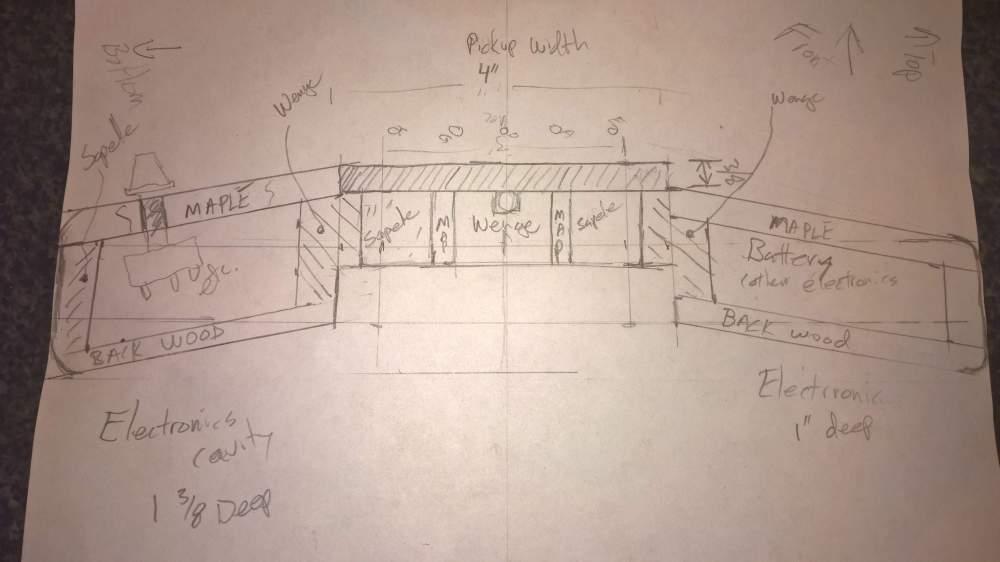 medium resolution of  phat cat pickup wiring diagram schematics diagram teisco wiring diagram b on michael kelly wiring