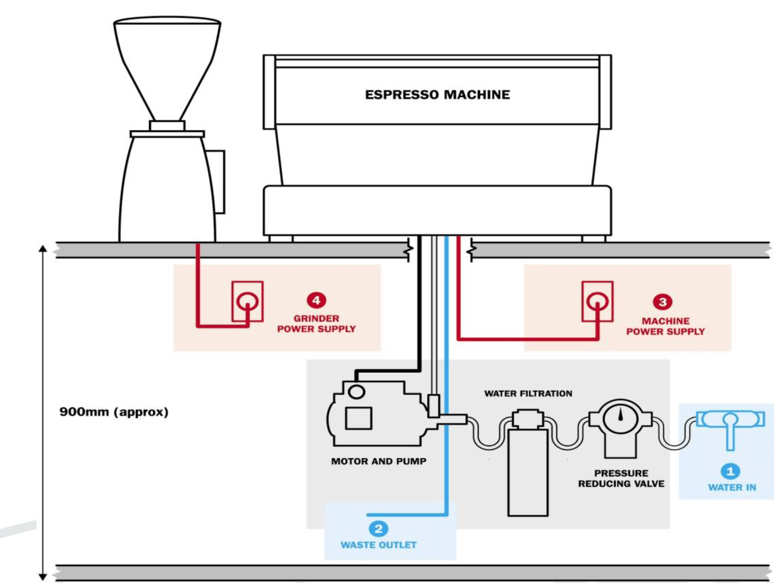 hight resolution of installation espresso machine