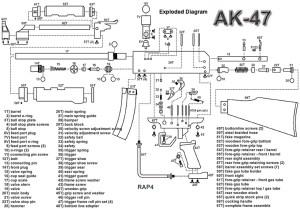 TLP 258 - THE AK KORNER Part 2: AK-47 Parts & Components ... Ak Schematic Diagram on