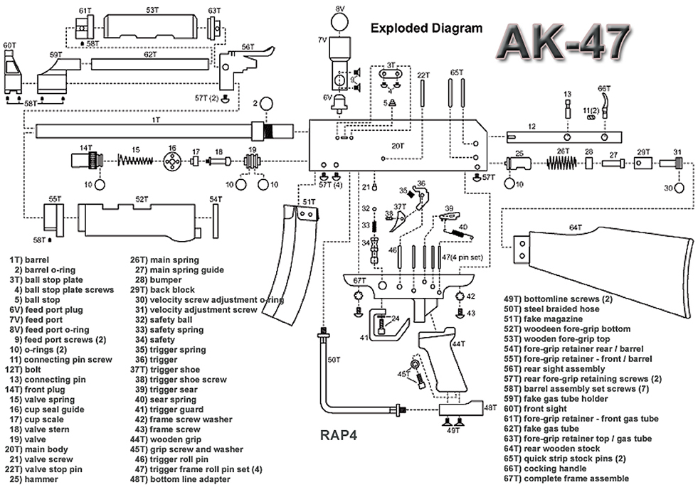 ak 47 receiver parts diagram 2 way vs 3 valve tlp 258 the korner part components talking lead all of this and first recipients pioneer arms corps firearms are announced was it you will have to listen find out