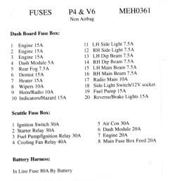 citroen xsara 1 4 fuse box wiring schematic diagram 10 citroen xsara 1 4 fuse box [ 1028 x 1168 Pixel ]