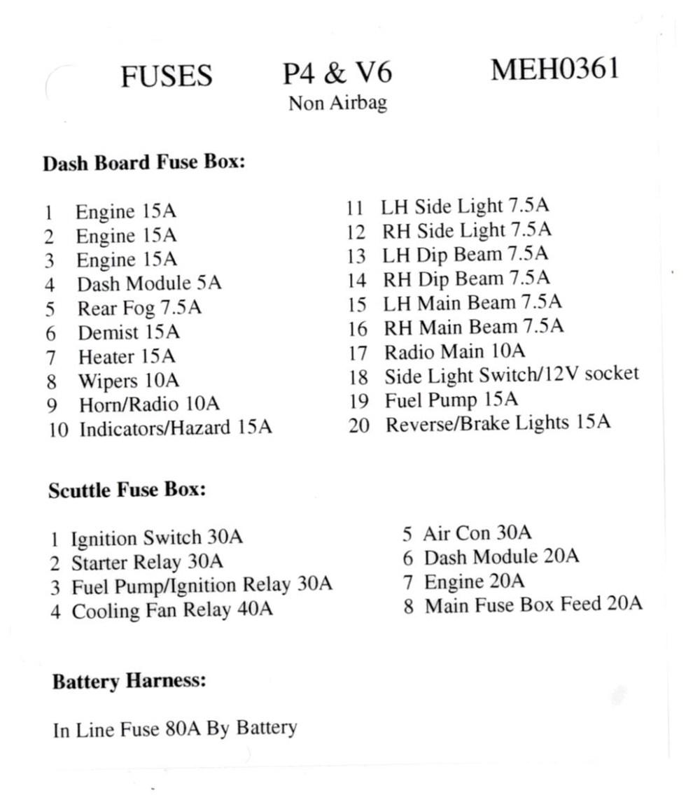 medium resolution of citroen xsara 1 4 fuse box wiring schematic diagram 10 citroen xsara 1 4 fuse box