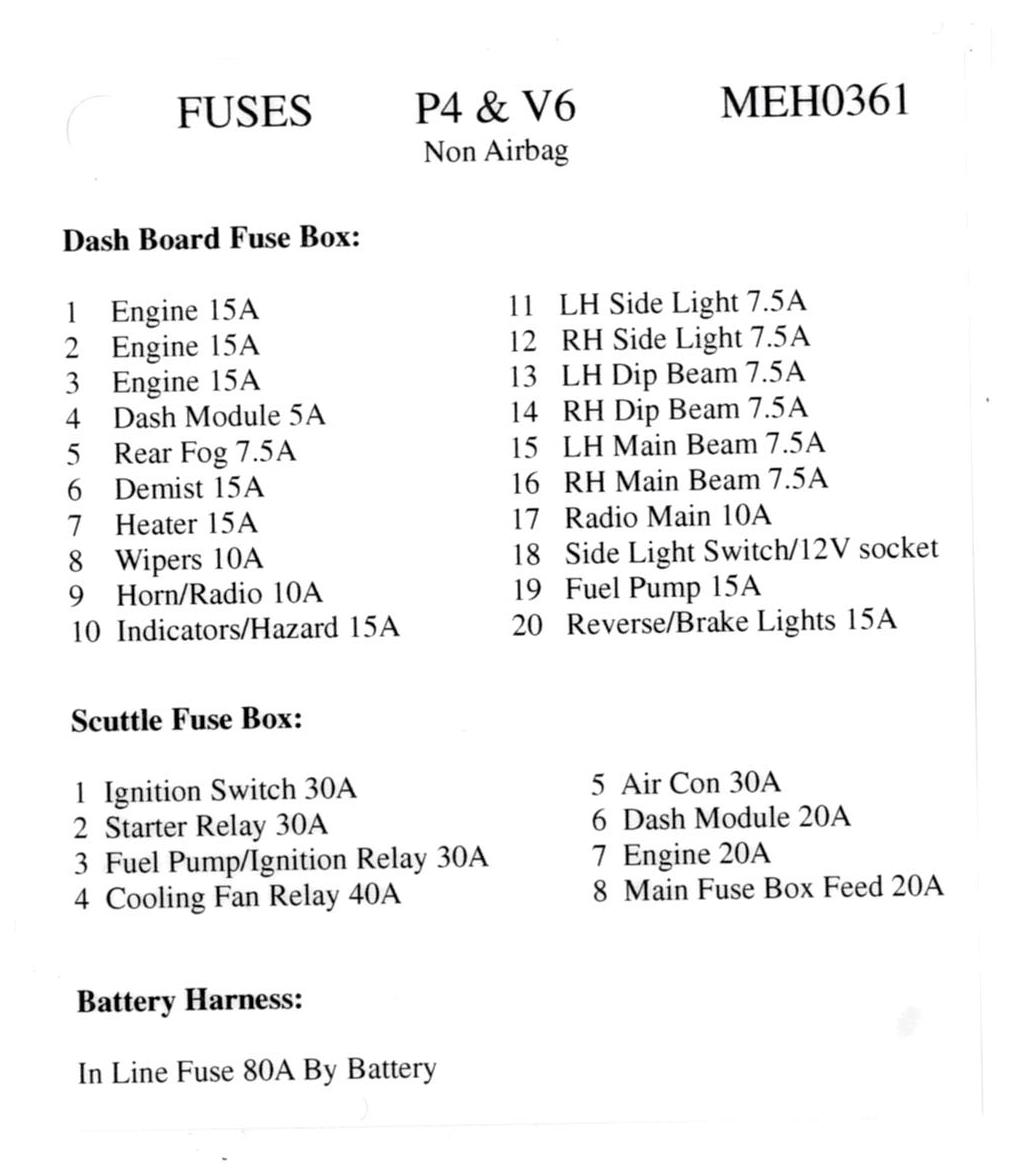 hight resolution of citroen xsara 1 4 fuse box wiring schematic diagram 10 citroen xsara 1 4 fuse box