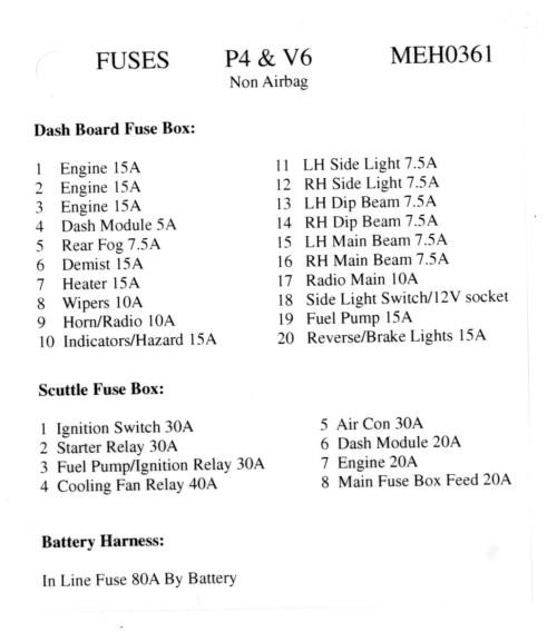 small resolution of citroen xsara 1 4 fuse box wiring schematic diagram 10 citroen xsara 1 4 fuse box