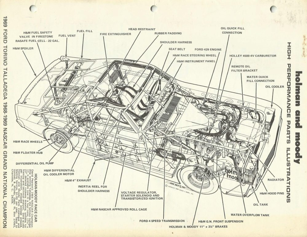 medium resolution of more h m race car stuff talladega and spoiler registry nascar engine diagram