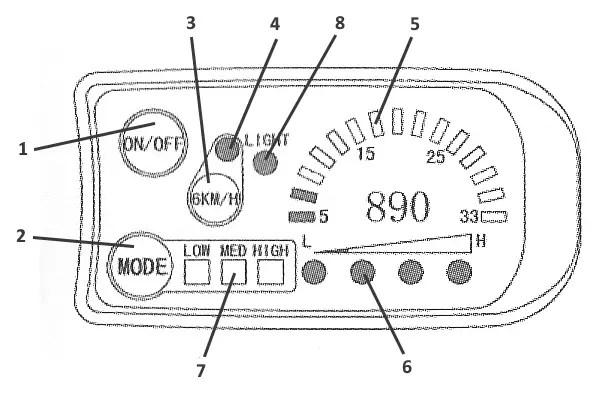 Manual del display LED3 para bicicleta eléctrica