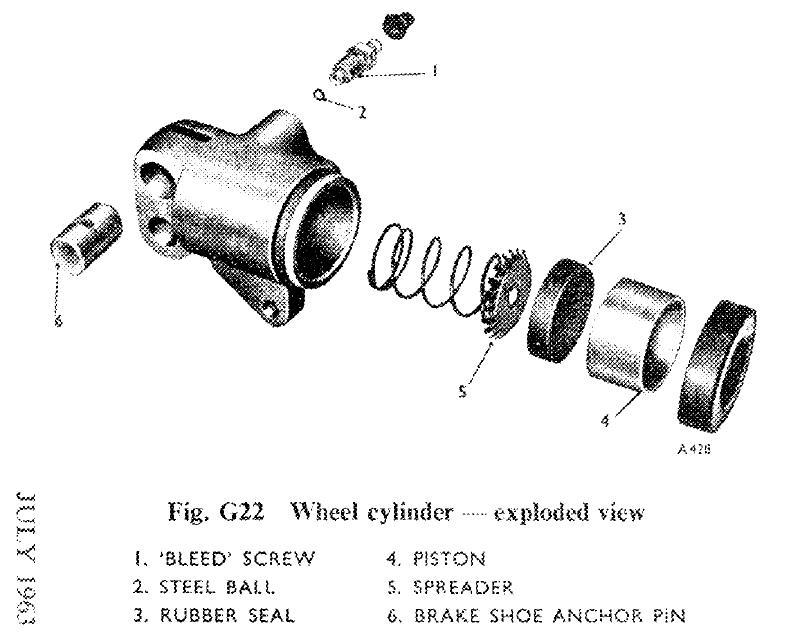 Reconstrucción Zapatas freno Rolls Royce Silver Cloud 1956