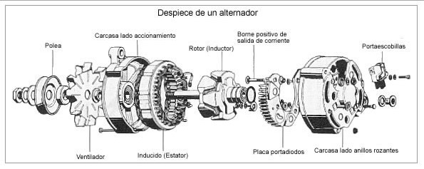 Como saber si el alternador carga o la batería o no