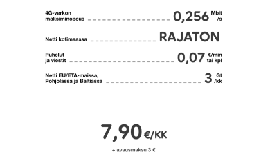 Photo of Järkevä puhelinliittymä lapselle, haussa alle 10e/kk diili
