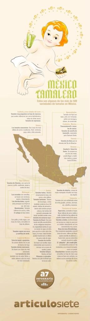 infografia-tamales1