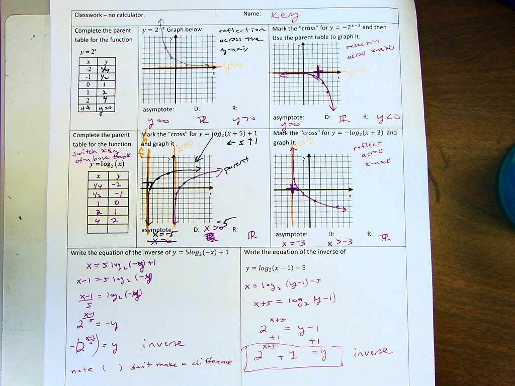Olesen Jennifer Honors Advanced Algebra