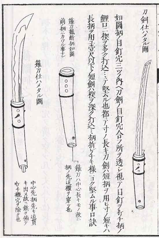 Cutting bodies: Illustrations from period Japanese manuals
