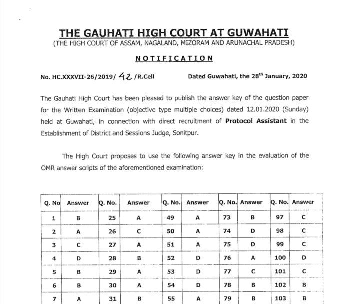 Gauhati High Court Protocol Assistant Answer Key 2020 Released