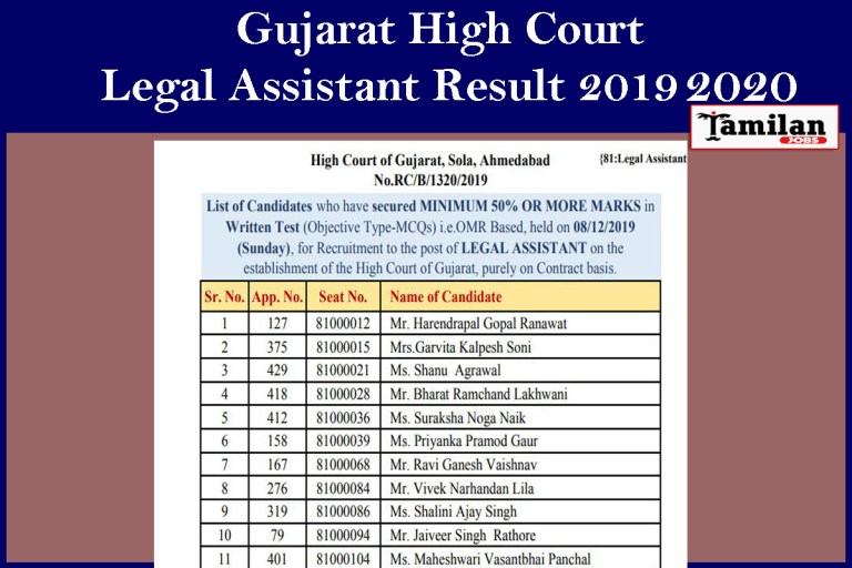 Gujarat High Court Legal Assistant Result 2019 2020 (Out) –  Download Here