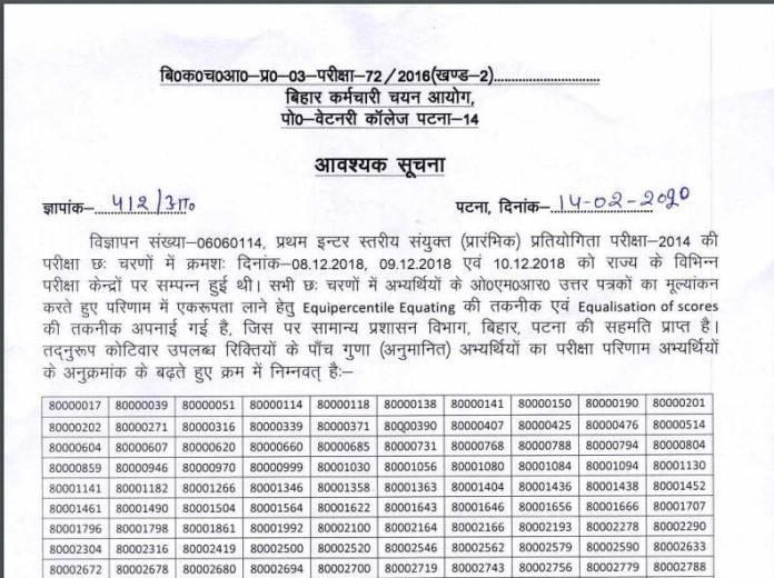 BSSC Inter Level Result 2019 OUT | Merit List, Cut Off Marks