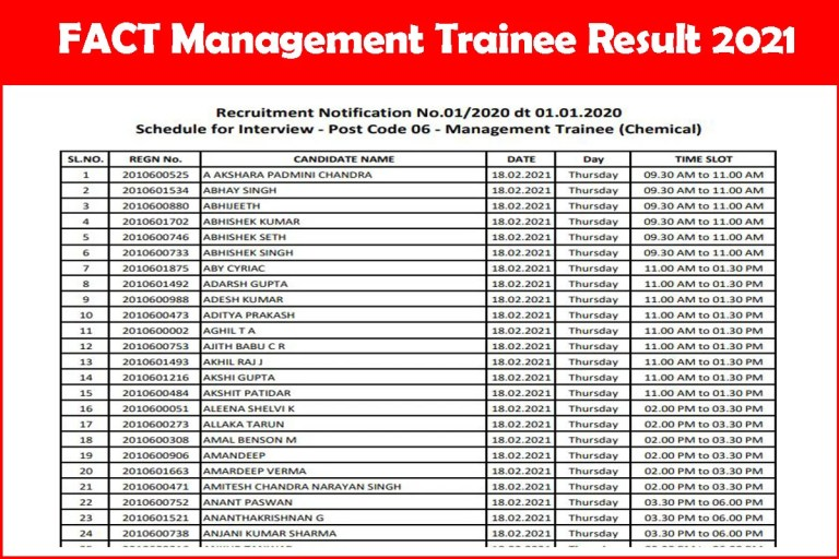 FACT Management Trainee Result 2020 – 21 OUT | Cut Off, Merit List