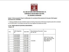 ONGC Non Executive Result 2020