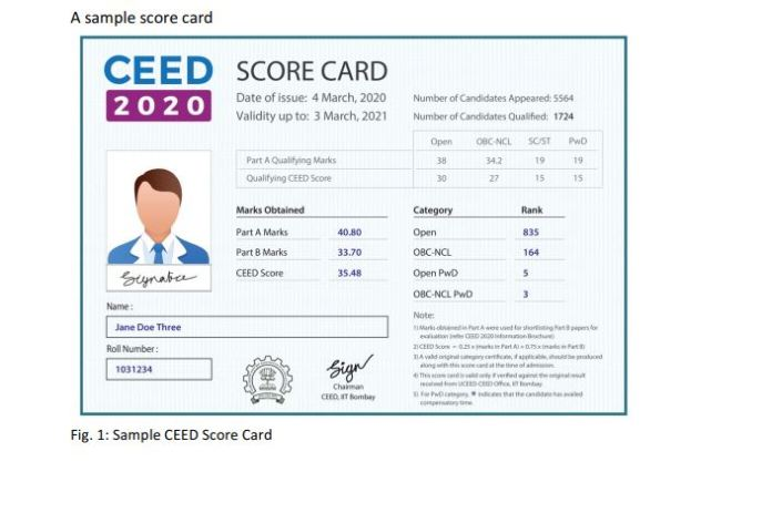 CEED Result 2020 OUT | Download Cut Off Marks, Merit List