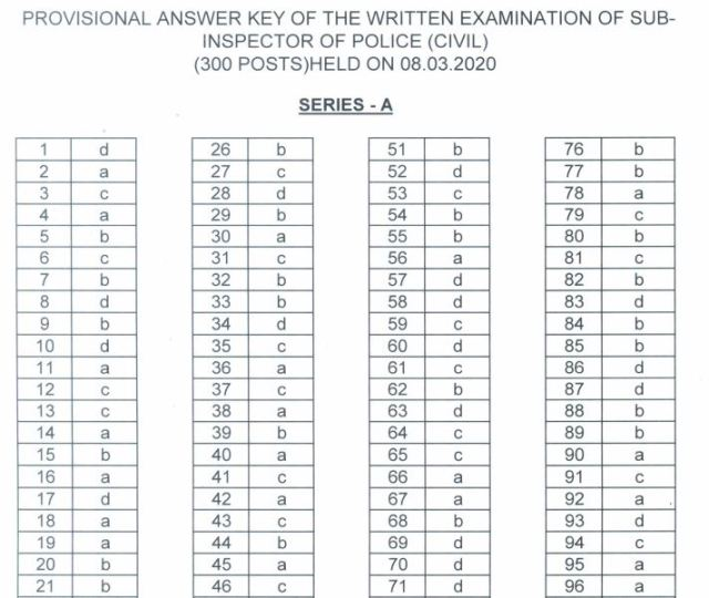 KSP PSI Civil Answer Key 2020