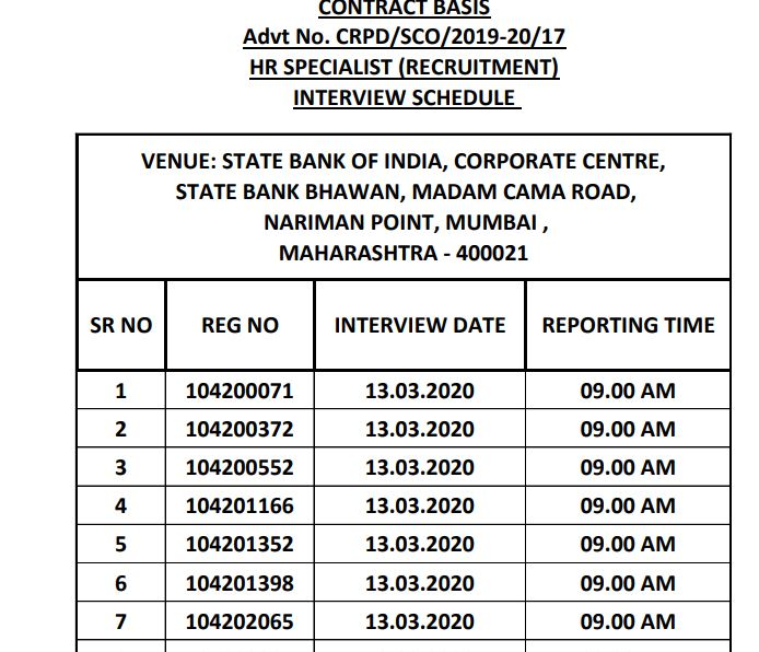 SBI SCO Interview Schedule 2020 OUT | Download Here
