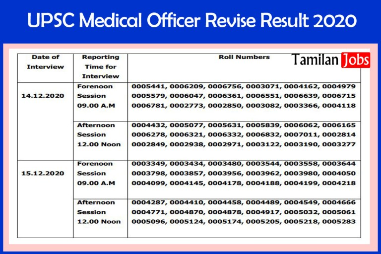 UPSC Medical Officer Result 2020 (Out) | Download @ upsc.gov.in