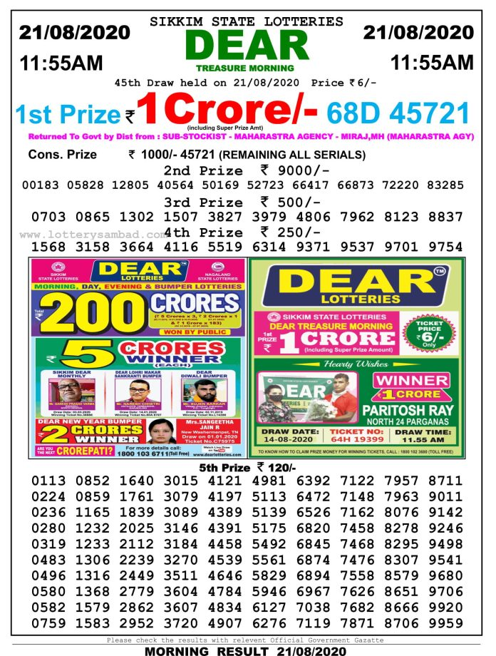 21.8.2020 Lottery Sambad Sikkim 11:55 AM Result