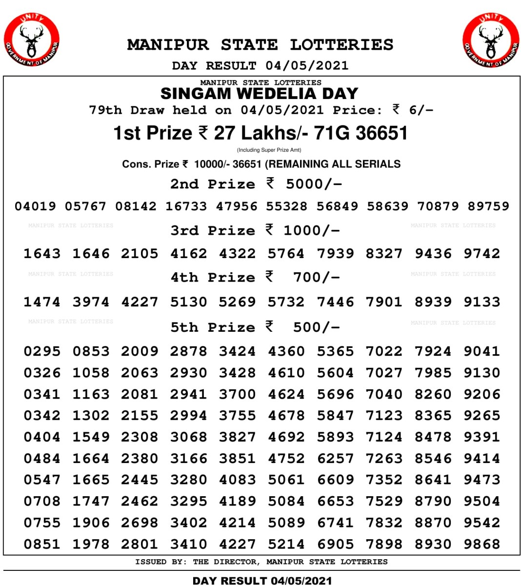 Manipur State Lottery Result 3 PM 4.5.2021