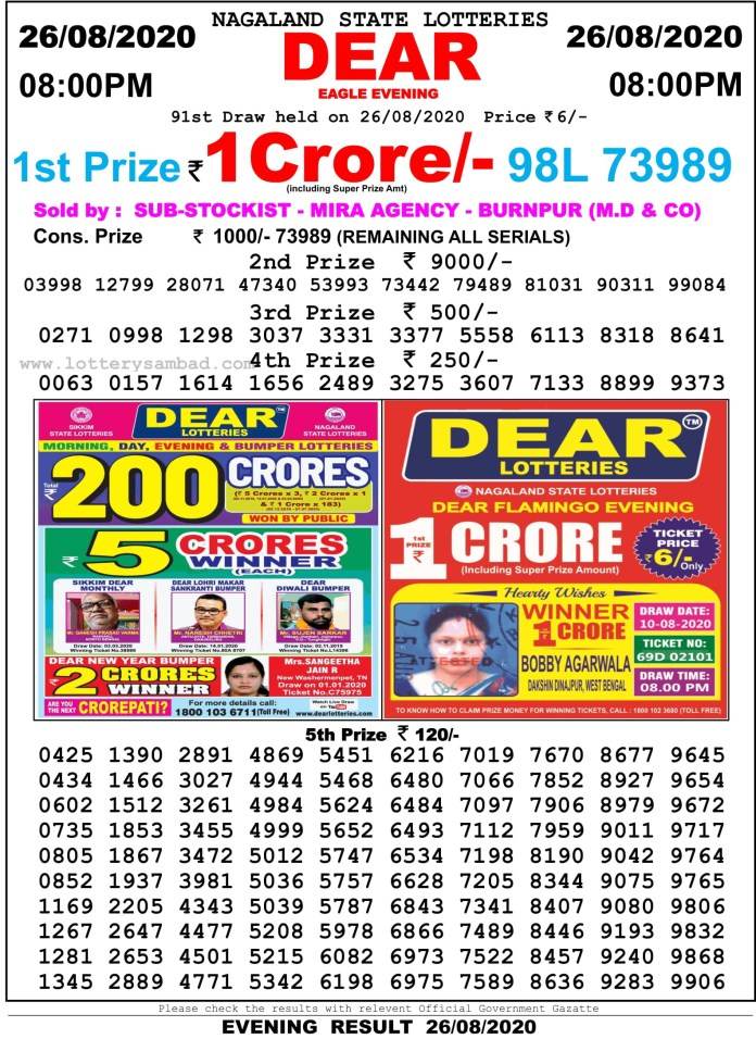 Nagaland State Lottery Result 26.8.2020 at 8 PM