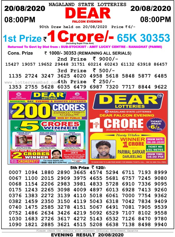 Nagaland State Lottery Sambad Result 20.8.2020 at 8 PM