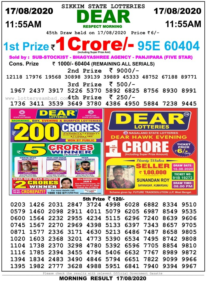 Sikkim State Lottery Sambad Result 17.8.2020 at 11.55 AM