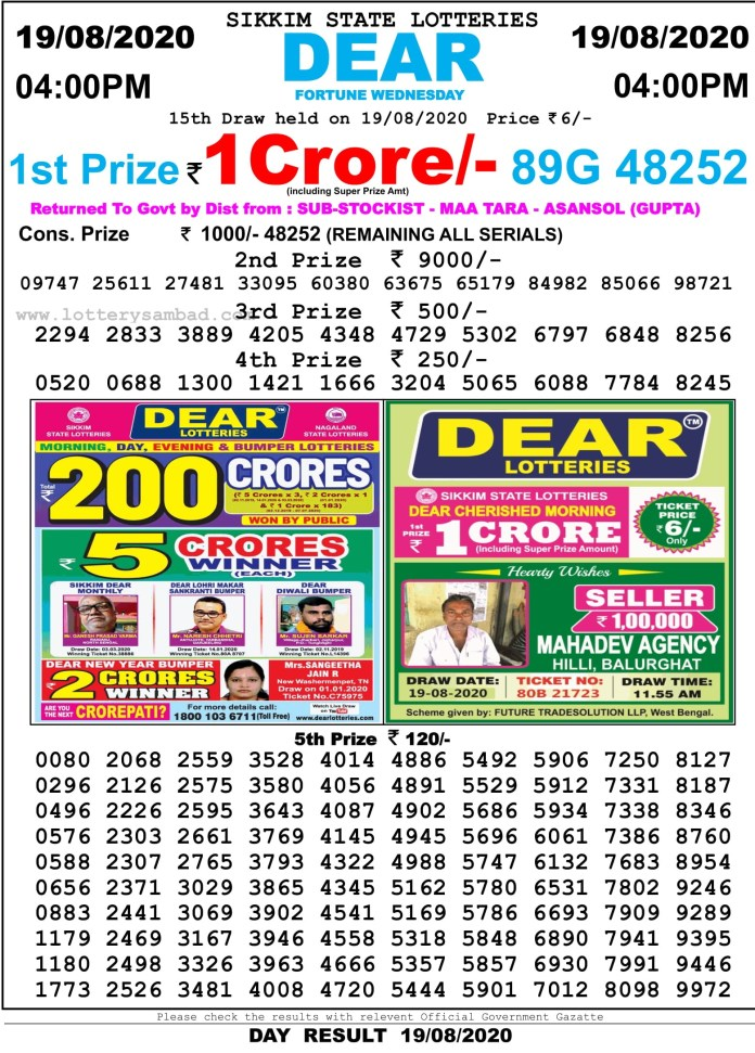 Sikkim State Lottery Sambad Result 19.8.2020 at 4 PM
