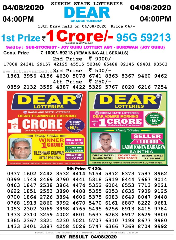 Sikkim State Lottery Sambad Result 4.8.2020 at 4 PM