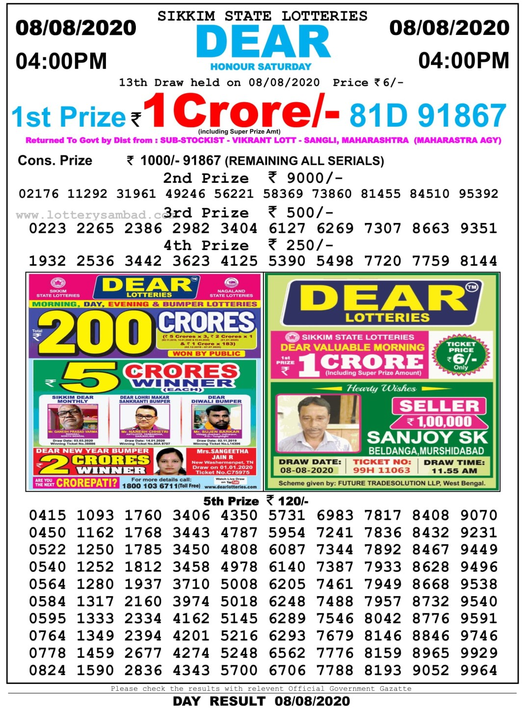 Sikkim State Lottery Sambad Result 8.8.2020 at 4 PM
