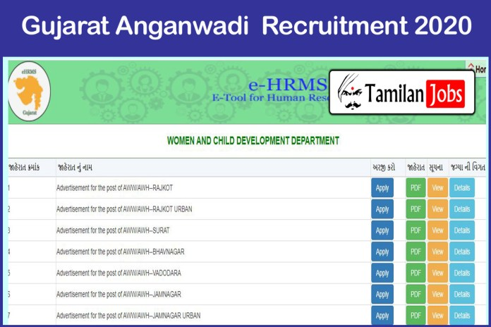 Gujarat Anganwadi Recruitment 2020 Out – Apply Online 2038 Worker & Helper Jobs