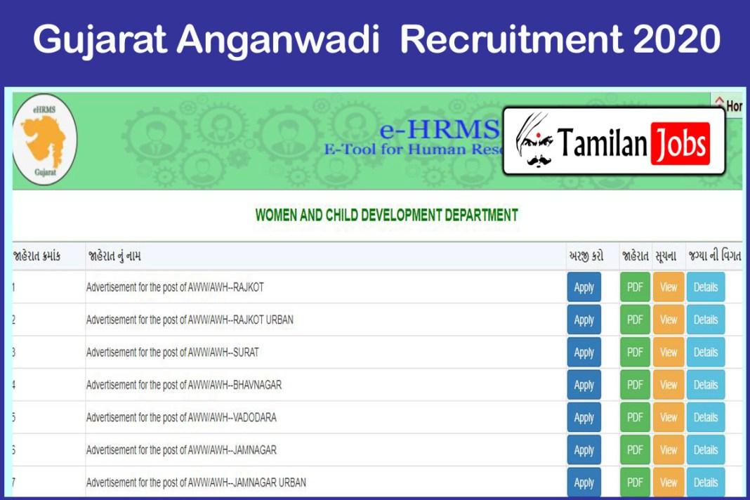 Gujarat Anganwadi Recruitment 2020