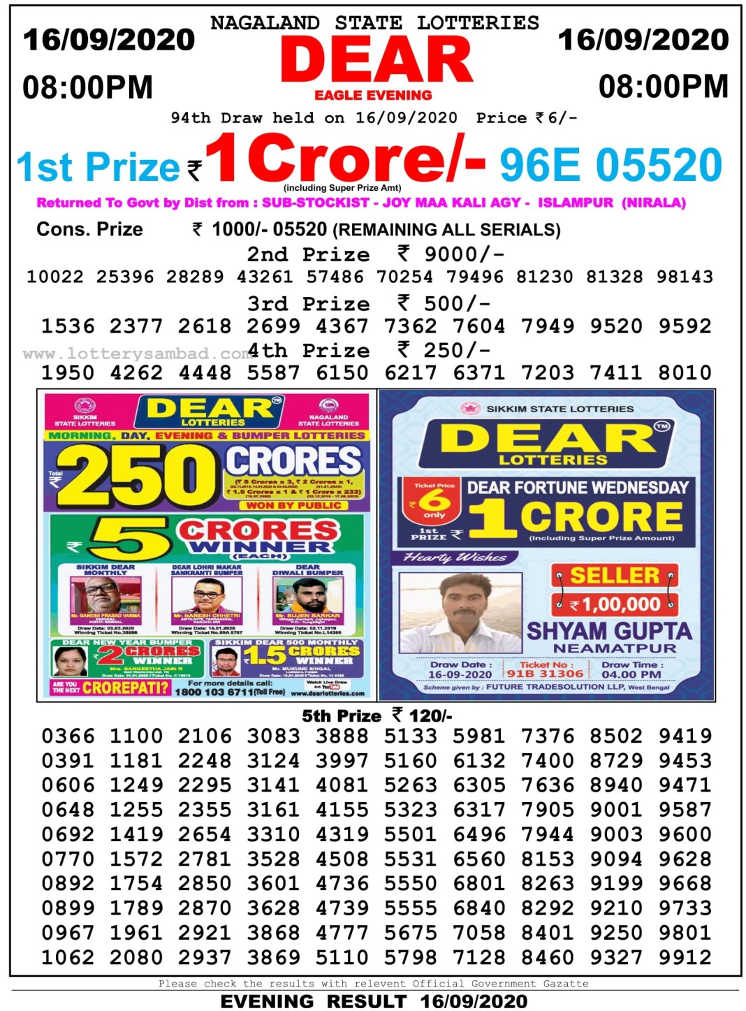 Nagaland State Lottery Result 8 PM 16.9.2020