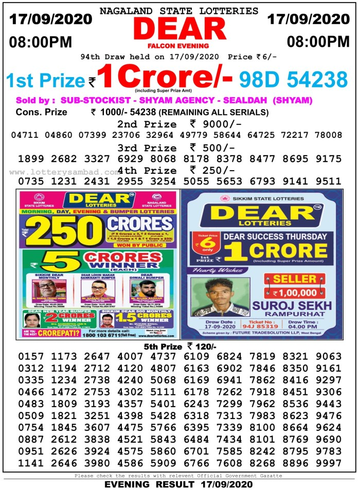 Nagaland State Lottery Result 8 PM 17.9.2020