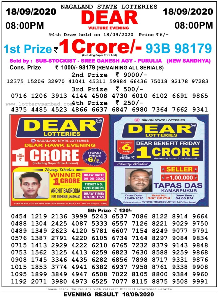 Nagaland State Lottery Result 8 PM 18.9.2020