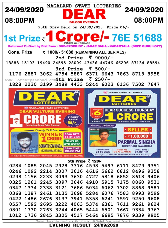 Nagaland State Lottery Result 8 PM 24.9.2020